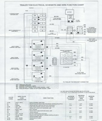 ford expedition 7 pin wiring diagram trailer plug not working ford expedition forum  trailer plug not working ford